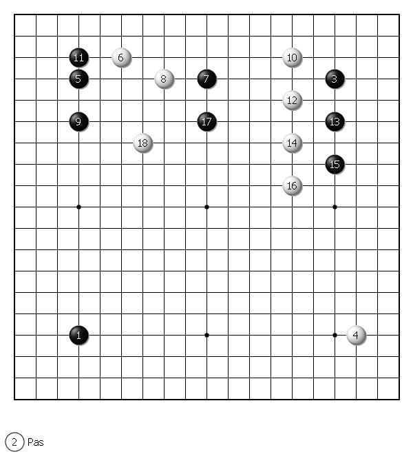 Японский Гамбит. Двухкаменная фора. Первая зарисовка. Обычный путь игры для черных и белых. Путь - без риска и стратагем