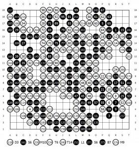 Ли Седоль - Альфа Го, пятая игра